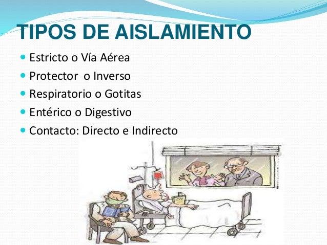 Aislamiento y tipos de aislamiento for Aislamiento tejados tipos