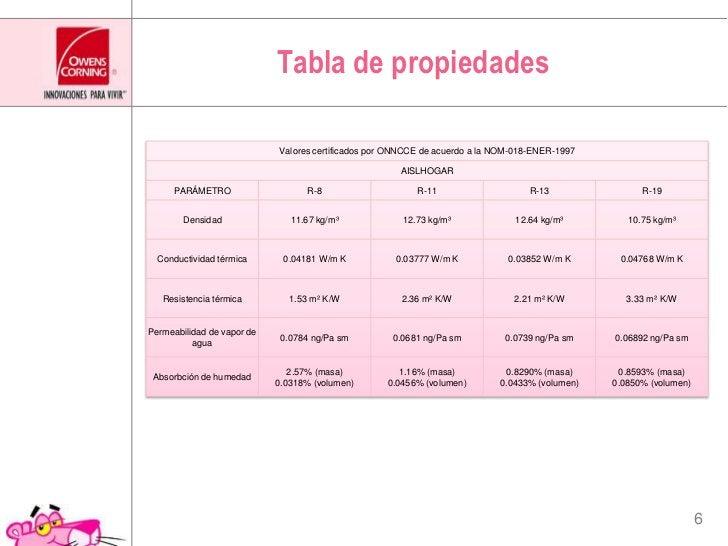 Tabla de propiedades<br />