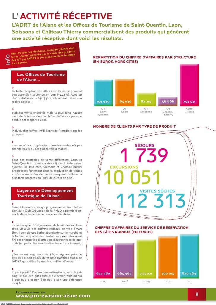 Aisne tourisme bilan touristique 2011 - Office de tourisme st quentin ...