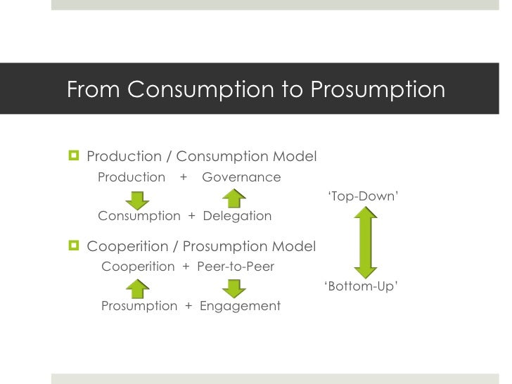 From Consumption to Prosumption <ul><li>Production / Consumption Model </li></ul><ul><ul><li>Production  +  Governance </l...