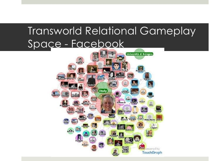 Transworld Relational Gameplay Space - Facebook