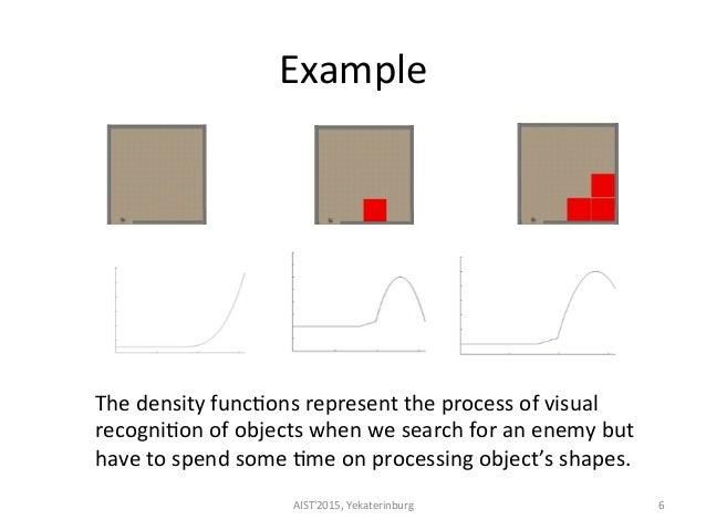 Example   AIST'2015,  Yekaterinburg   6   The  density  func<ons  represent  the  process  of  visua...