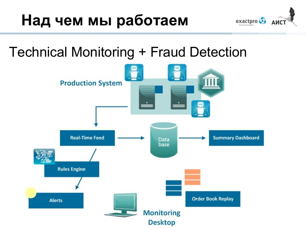 fraud detection system Fraud detection analytics: finding the hidden threat whether internal or external, there are a wide variety of threats posed to enterprises across multiple industries the most difficult threat to diagnose.