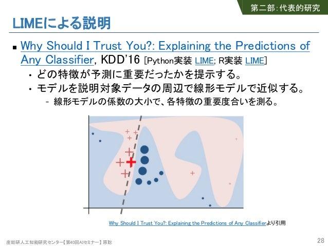 産総研人工知能研究センター【第40回AIセミナー】 原聡 LIMEによる説明 n Why Should I Trust You?: Explaining the Predictions of Any Classifier, KDD'16 [Py...