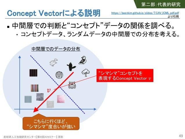 """産総研人工知能研究センター【第40回AIセミナー】 原聡 Concept Vectorによる説明 n 中間層での判断と""""コンセプト""""データの関係を調べる。 • コンセプトデータ、ランダムデータの中間層での分布を考える。 49 中間層でのデータの..."""