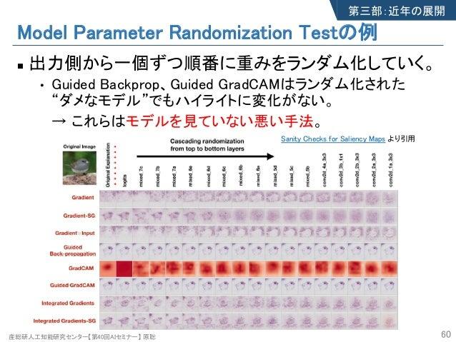 産総研人工知能研究センター【第40回AIセミナー】 原聡 Model Parameter Randomization Testの例 n 出力側から一個ずつ順番に重みをランダム化していく。 • Guided Backprop、Guided Gra...