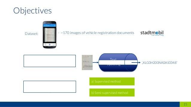 15 Objectives - ~170 images of vehicle registration documents b) Semi-supervised method a) Supervised method 2. Comparison...