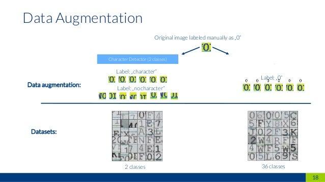 "18 Data Augmentation Data augmentation: Datasets: Original image labeled manually as ""0"" 2 classes 36 classes Chararacter ..."