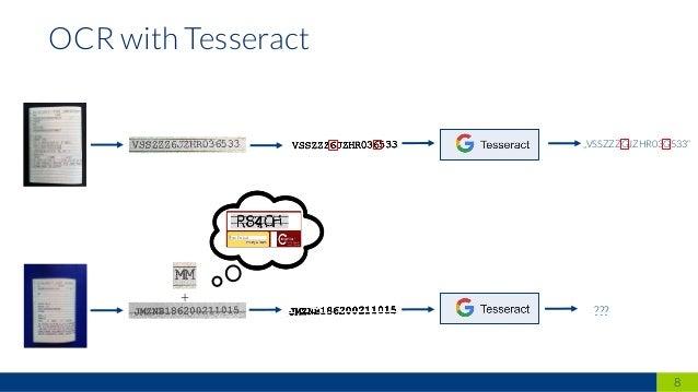 "8 ""VSSZZZGJZHR03G533"" ??? + OCR with Tesseract"