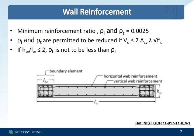 AITC Shear Wall Design Procedure 20151106