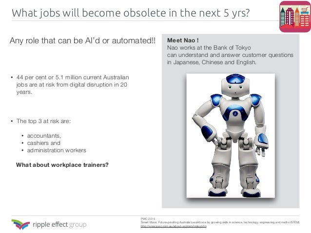 Any role that can be AI'd or automated!! What jobs will become obsolete in the next 5 yrs? • 44 per cent or 5.1 million cu...