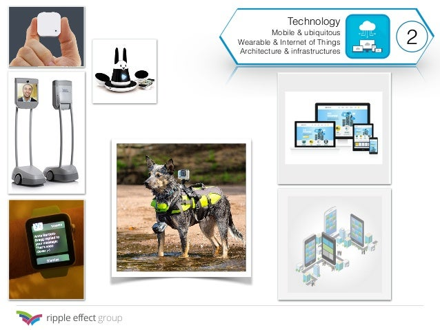 2 Technology Mobile & ubiquitous Wearable & Internet of Things Architecture & infrastructures