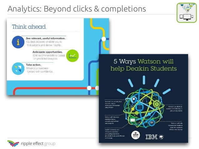 Microsoft's approach           MOOCs Mature Curated MOOC catalogues -  Bank of America