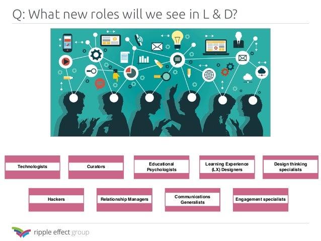 New business models Shared economy Freelance economy Platform thinking Start-up mindsets 4 Holocracy