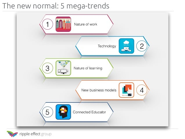 The new normal: 5 mega-trends