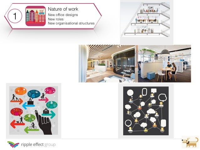 1 Nature of work New office designs New roles New organisational structures