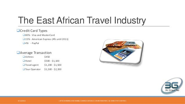 East Africa E Visa For Travel Agents