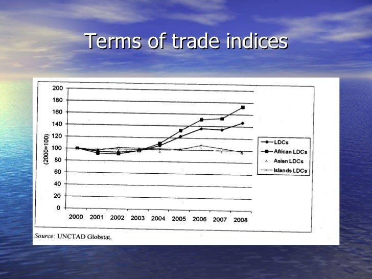 Terms of trade indices