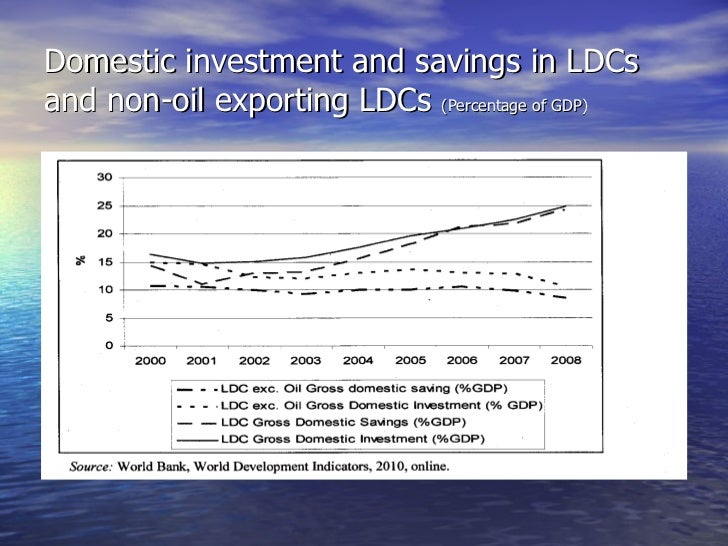 Domestic investment and savings in LDCs and non-oil exporting LDCs  (Percentage of GDP)