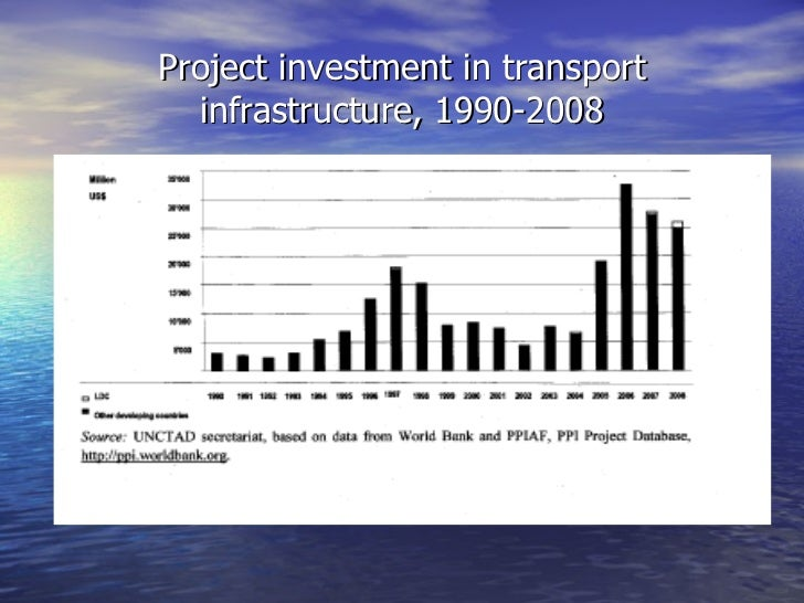 Project investment in transport infrastructure, 1990-2008