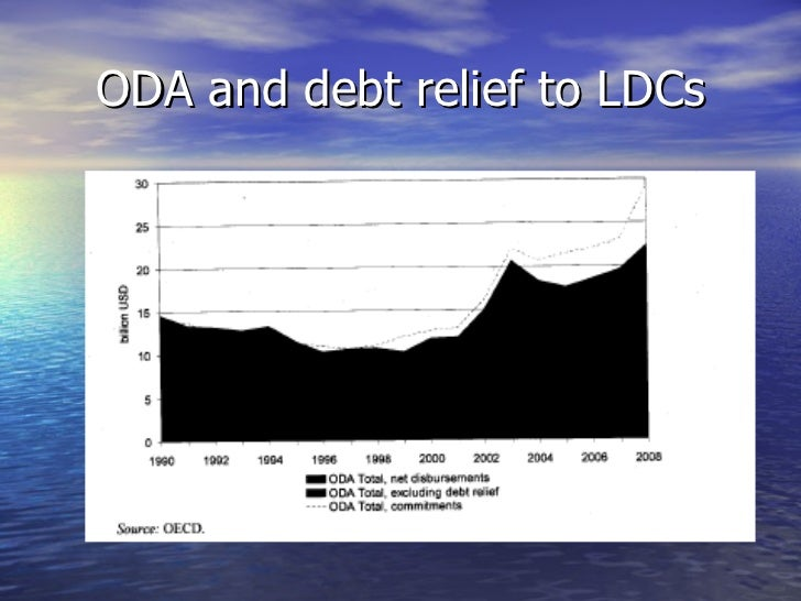 ODA and debt relief to LDCs