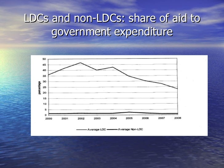 LDCs and non-LDCs: share of aid to government expenditure