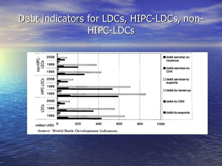 Debt indicators for LDCs, HIPC-LDCs, non-HIPC-LDCs
