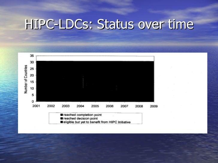 HIPC-LDCs: Status over time