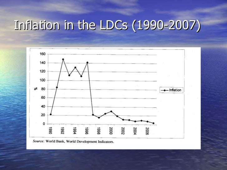 Inflation in the LDCs (1990-2007)