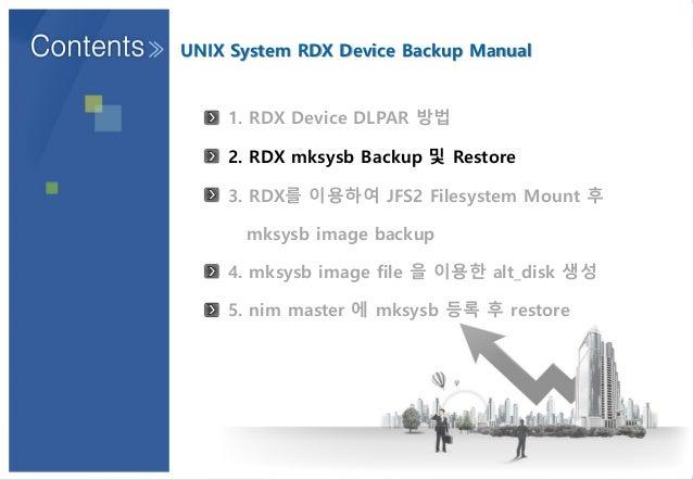Aix Rdx Device Backup Guide