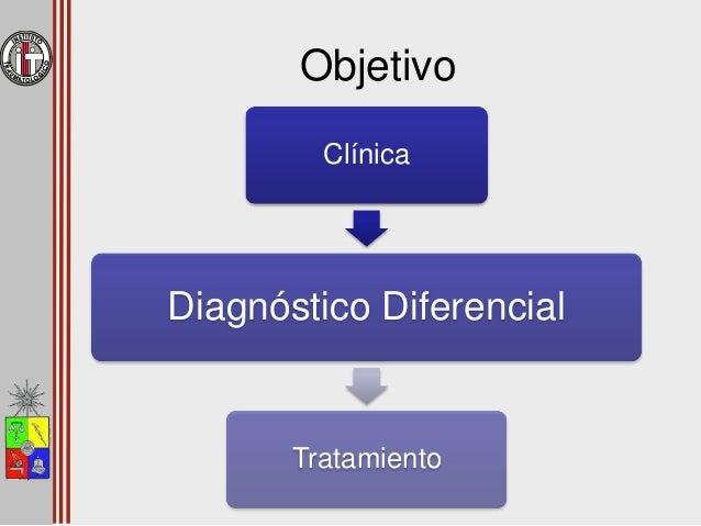 Generalidades • ¿Incidencia? – Lugar frecuente de tumores secundarios o sistémicos – <10% sarcomas en pelvis (Aranguren et...