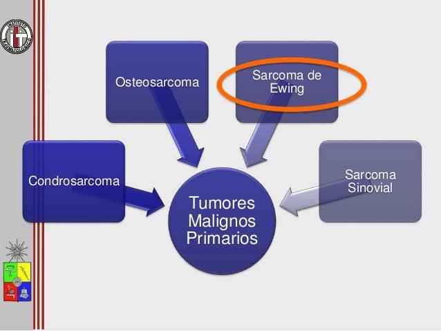 Sarcoma de Ewing • Ubicación  Pelvis y fémur proximal sitio más frecuente – Hueso ilíaco 14% – Fémur proximal 9% – Isquio...