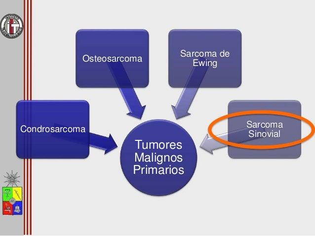 Sarcoma Sinovial • 83% se ubican en extremidades – Rodilla > Cadera > Tobillo • Adolescente – adulto joven