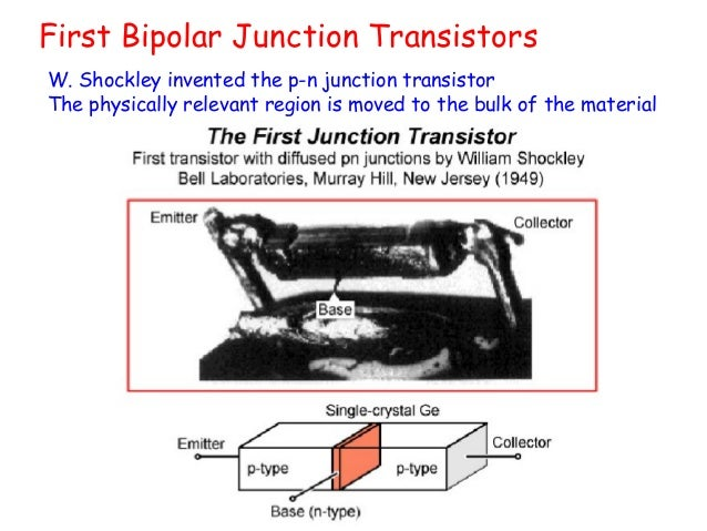 Moore's Law  It's an observation made by Gordon E. Moore, in  which he predicted that the number of transistors,  inside a...