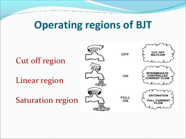 Operation of BJTs  BJT will operates in one of following four region  Cutoff region (for digital circuit)  Saturation r...