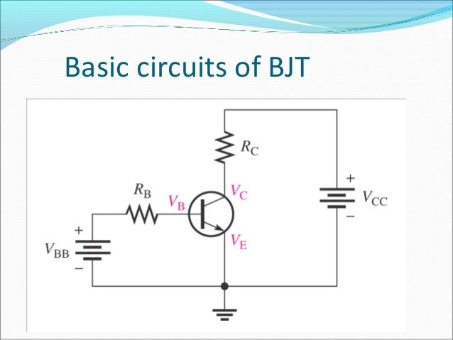 DC Analysis of BJTs  DC voltages for the biased  transistor:  Collector voltage  VC = VCC - ICRC  Base voltage  VB = VE...