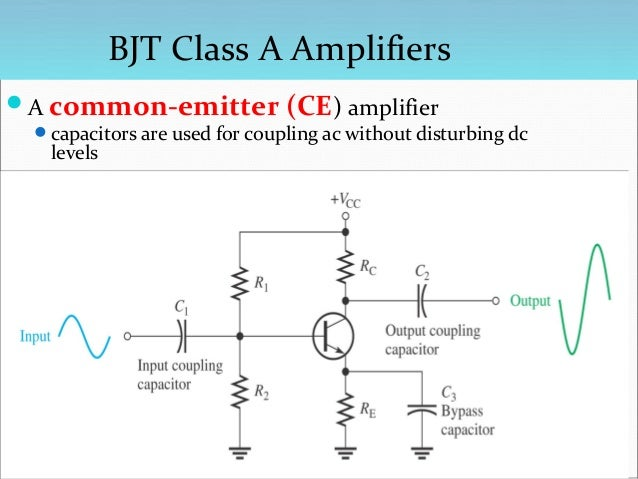 BJT Class B Amplifiers  When an amplifier is biased such that it operates in the  linear region for 180° of the input cyc...
