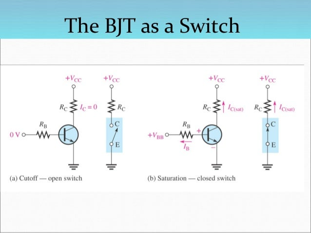 What's new in transistor technology?  3D Transistor made using  Tri-Gate transistors on its 22nm logic  technology.  Advan...