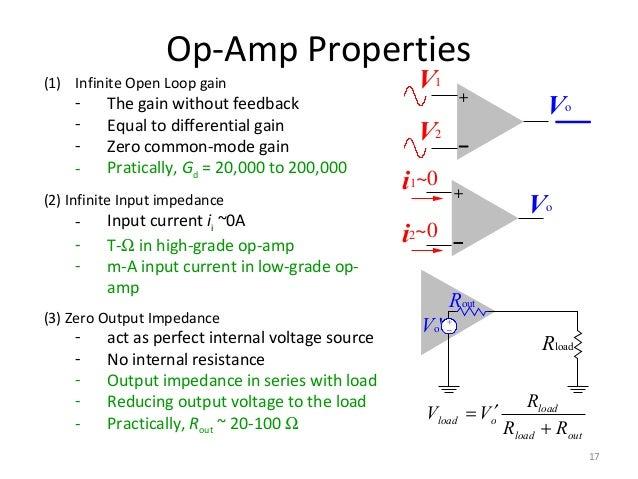 op amp gain formula