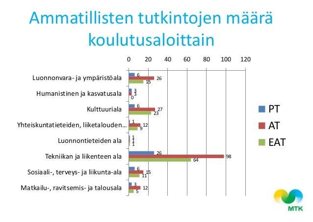 Kevät 2013 koulutuksen ajankohtaiskatsaus - Aluekehitysvaliokunta MTK