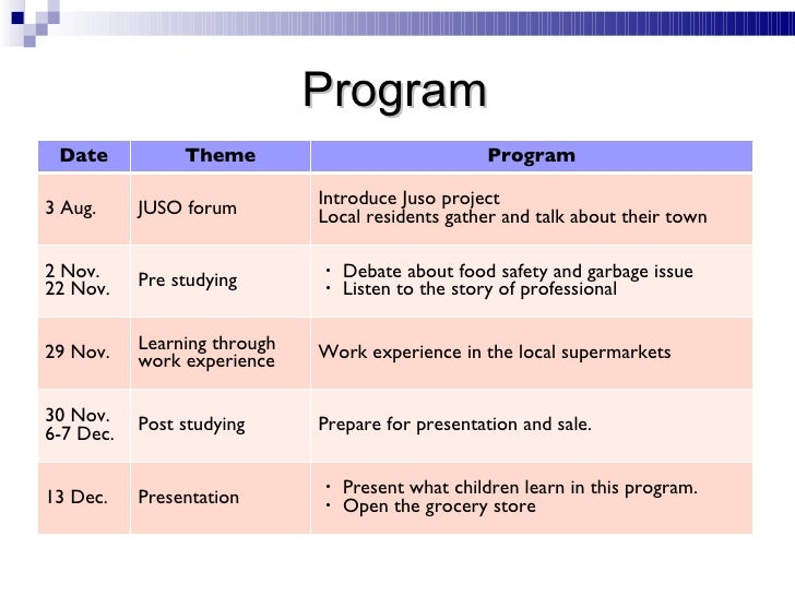 Program Date Theme Program 3 Aug.  JUSO forum Introduce Juso project Local residents gather and talk about their town 2 No...