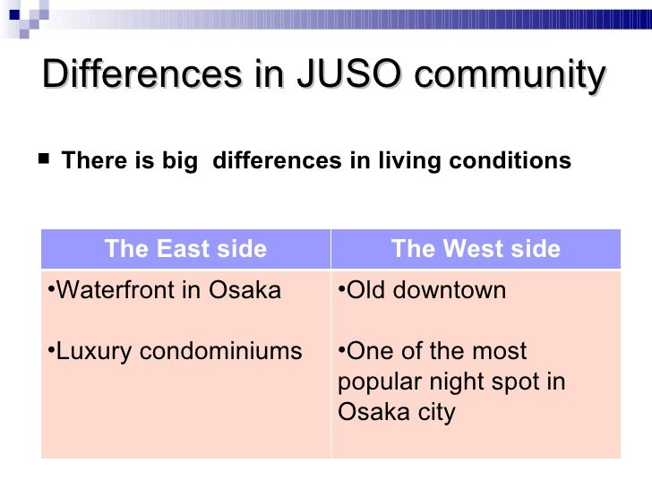 <ul><li>There is big  differences in living conditions </li></ul>Differences in JUSO community The East side The West side...