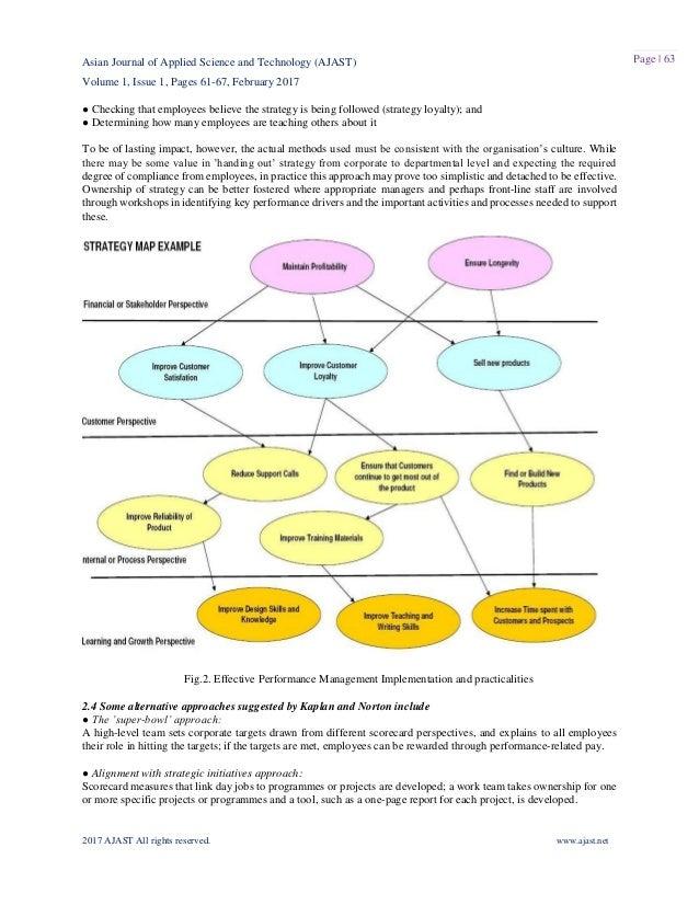 ima educational case journal volume1 issue 4 Imm publications journal papers submitted frøhling, k b, alstrøm, t s, bache, m, schmidt, m s, schmidt, m n, larsen, j, jakobsen.