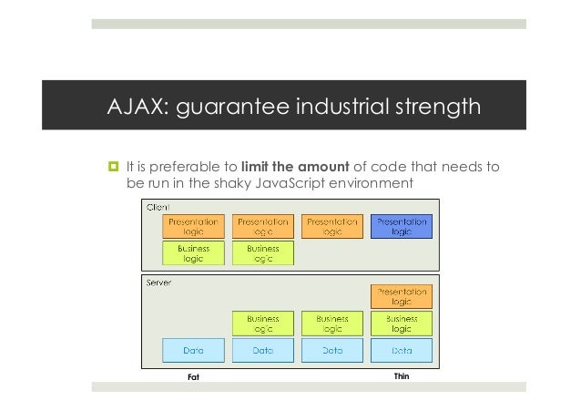 AJAX: guarantee industrial strength ¤ It is preferable to limit the amount of code that needs to be run in the shaky Jav...
