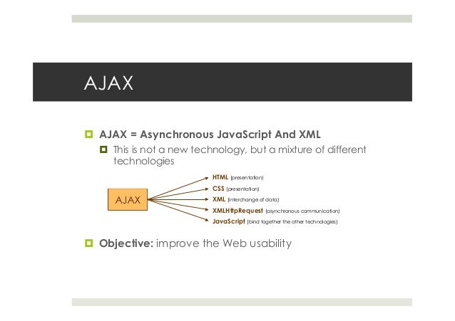 AJAX ¤ AJAX = Asynchronous JavaScript And XML ¤ This is not a new technology, but a mixture of different technologies ...