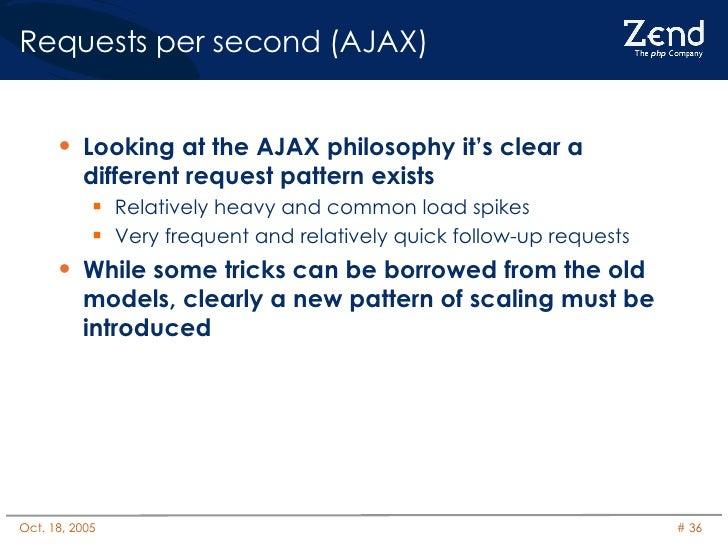 Requests per second (AJAX) <ul><li>Looking at the AJAX philosophy it's clear a different request pattern exists </li></ul>...