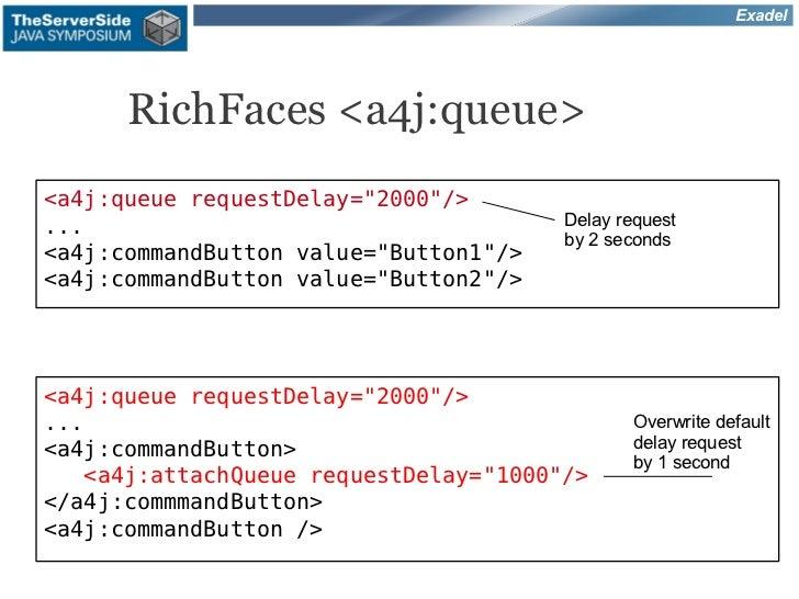 """Exadel      RichFaces <a4j:queue><a4j:queue requestDelay=""""2000""""/>...                                    Delay request     ..."""