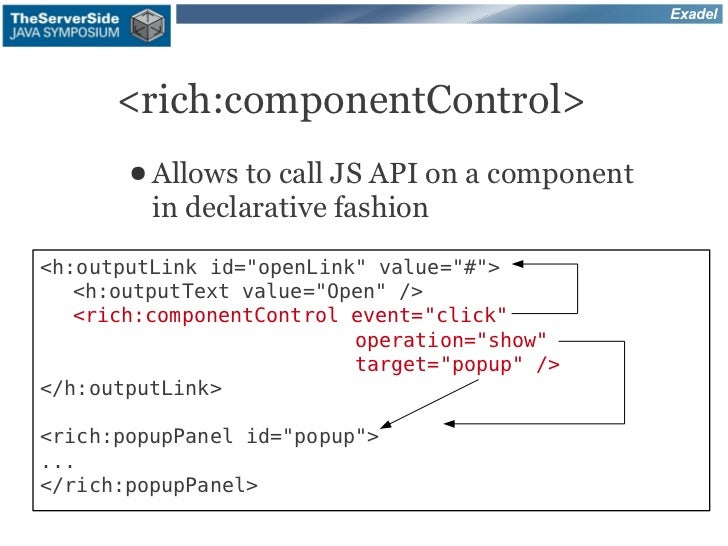 Exadel      <rich:componentControl>       ● Allows  to call JS API on a component         in declarative fashion<h:outputL...
