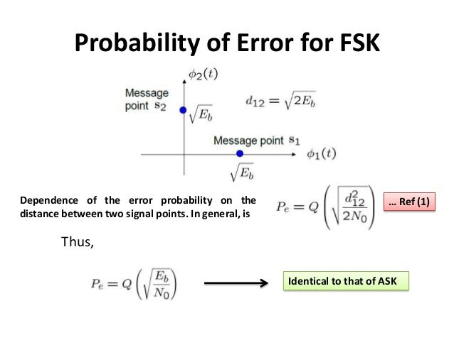 A Useful Approximation To Binary FSK Probability Of Error