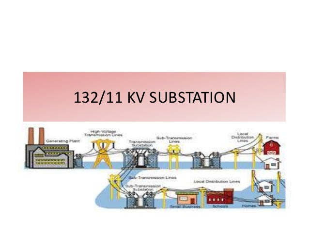 132/11 kv substation